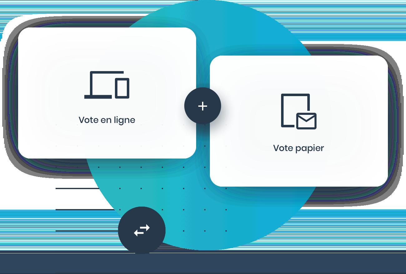 Choix du canal de vote entre vote papier et vote en ligne