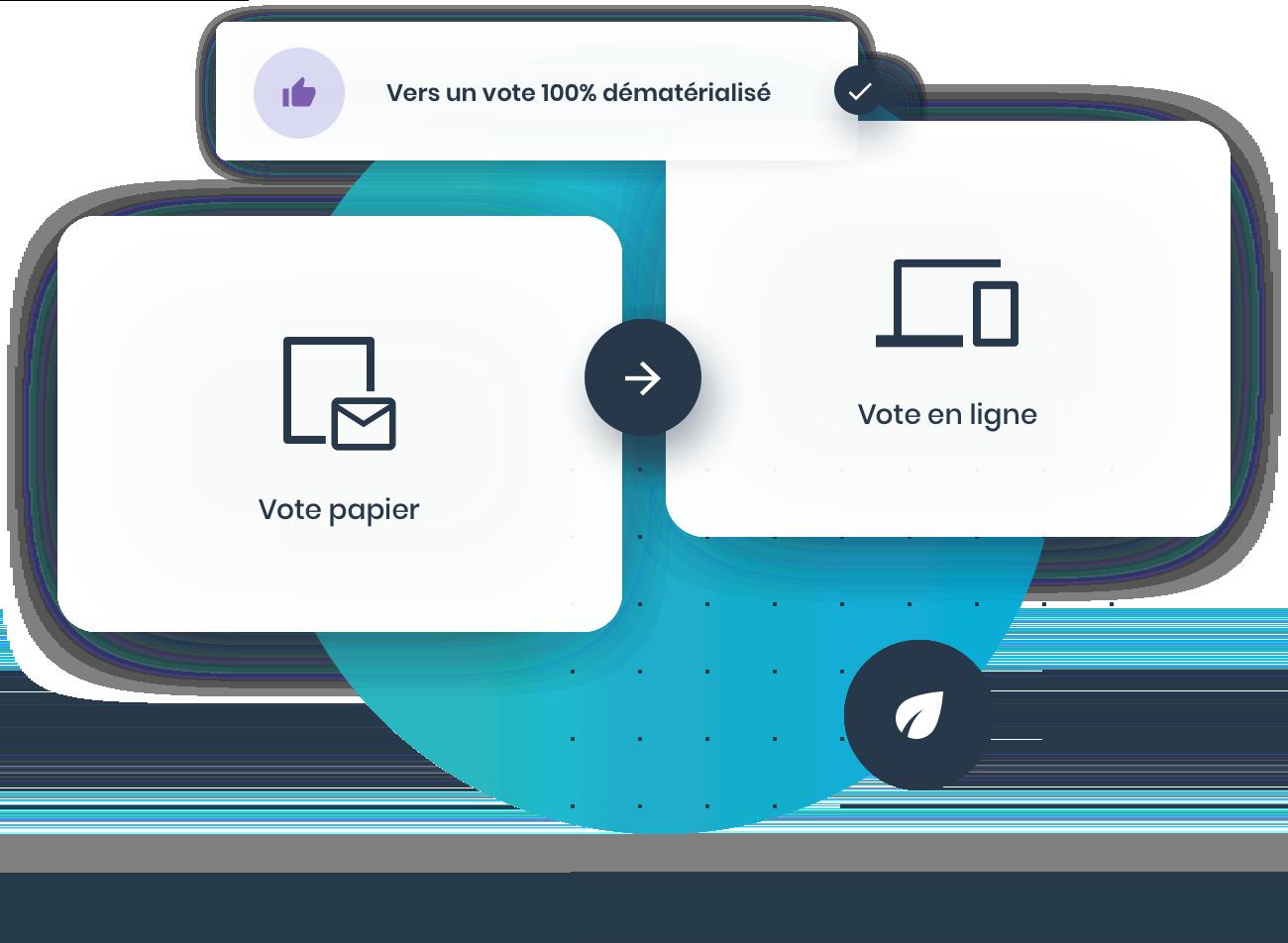 Transition du vote papier vers le vote en ligne